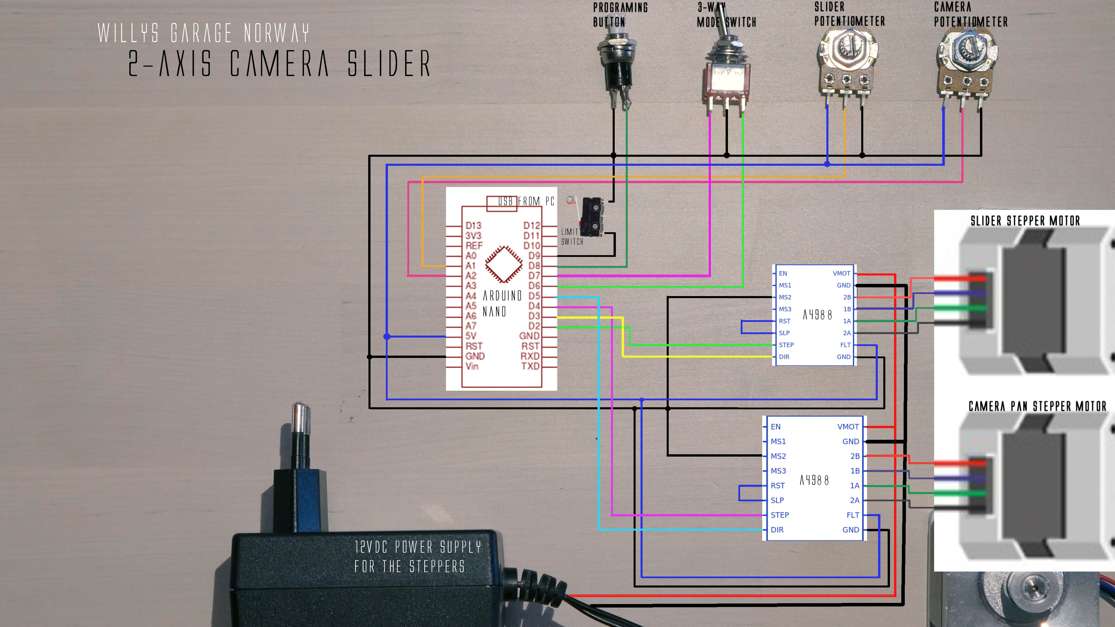 Diagrams. Camera Slider 2-axis; CNC shield